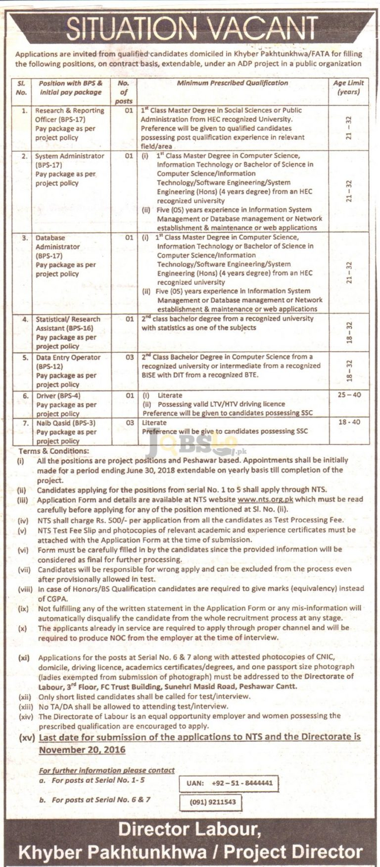 Directorate of Labour KPK Jobs Oct 2016 for Research Assistant NTS Online Form Download