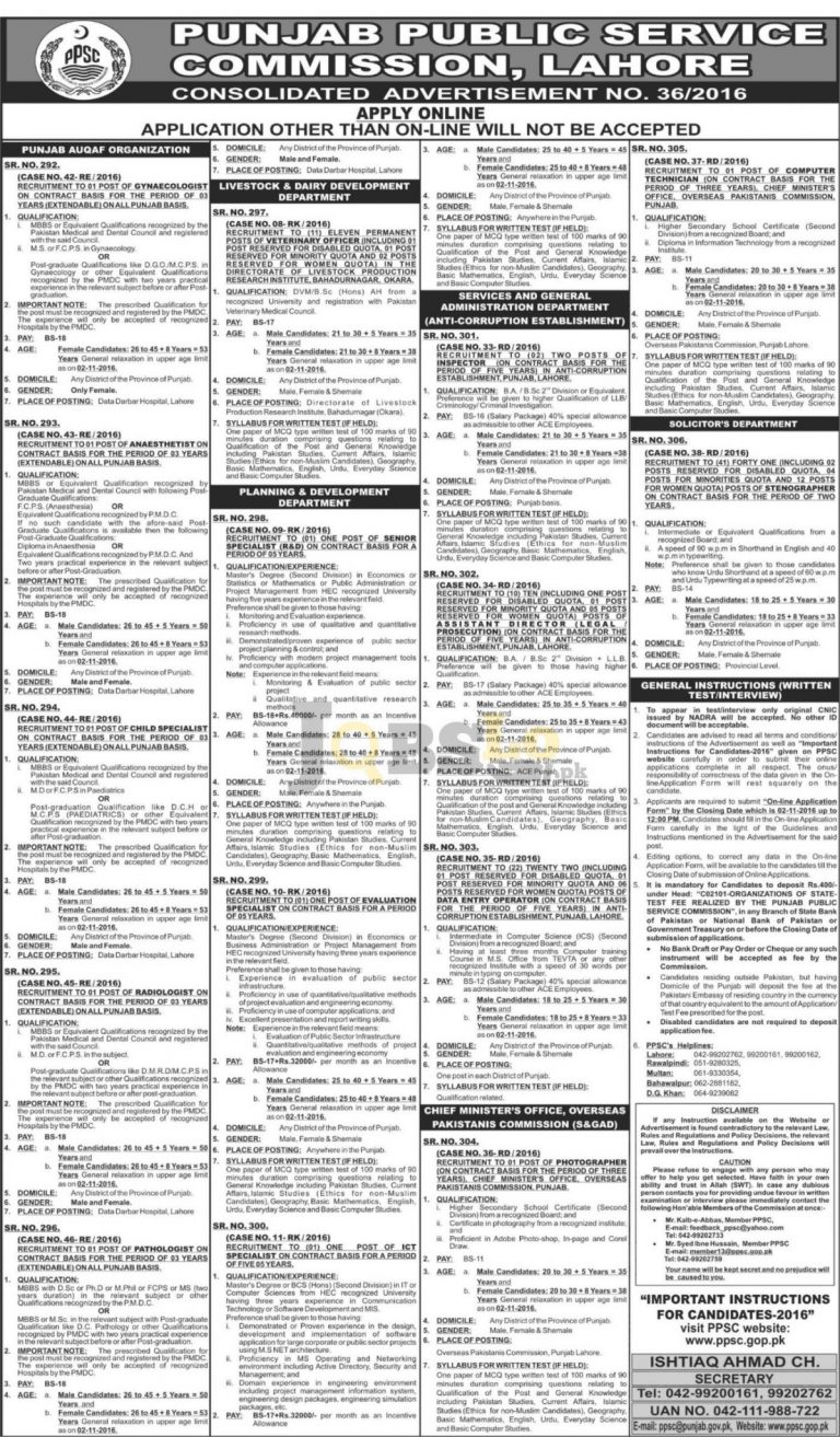 PPSC Jobs Advertisement No 36/2016 For Stenographer Apply Online