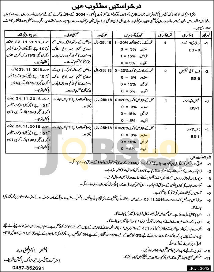 Livestock and Dairy Development Department Pakpattan Jobs