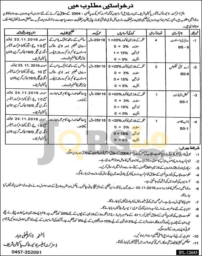 Livestock and Dairy Development Department Pakpattan Jobs 2016 Career Offers