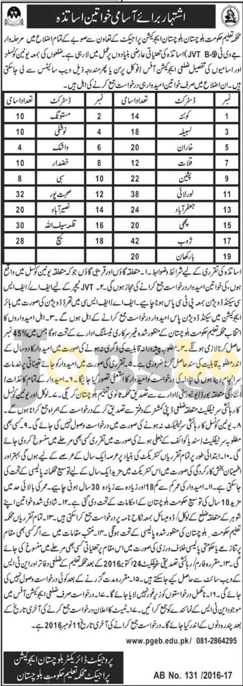 Balochistan Education Department Jobs 2016 For Females NTS Test & Roll Number Slips