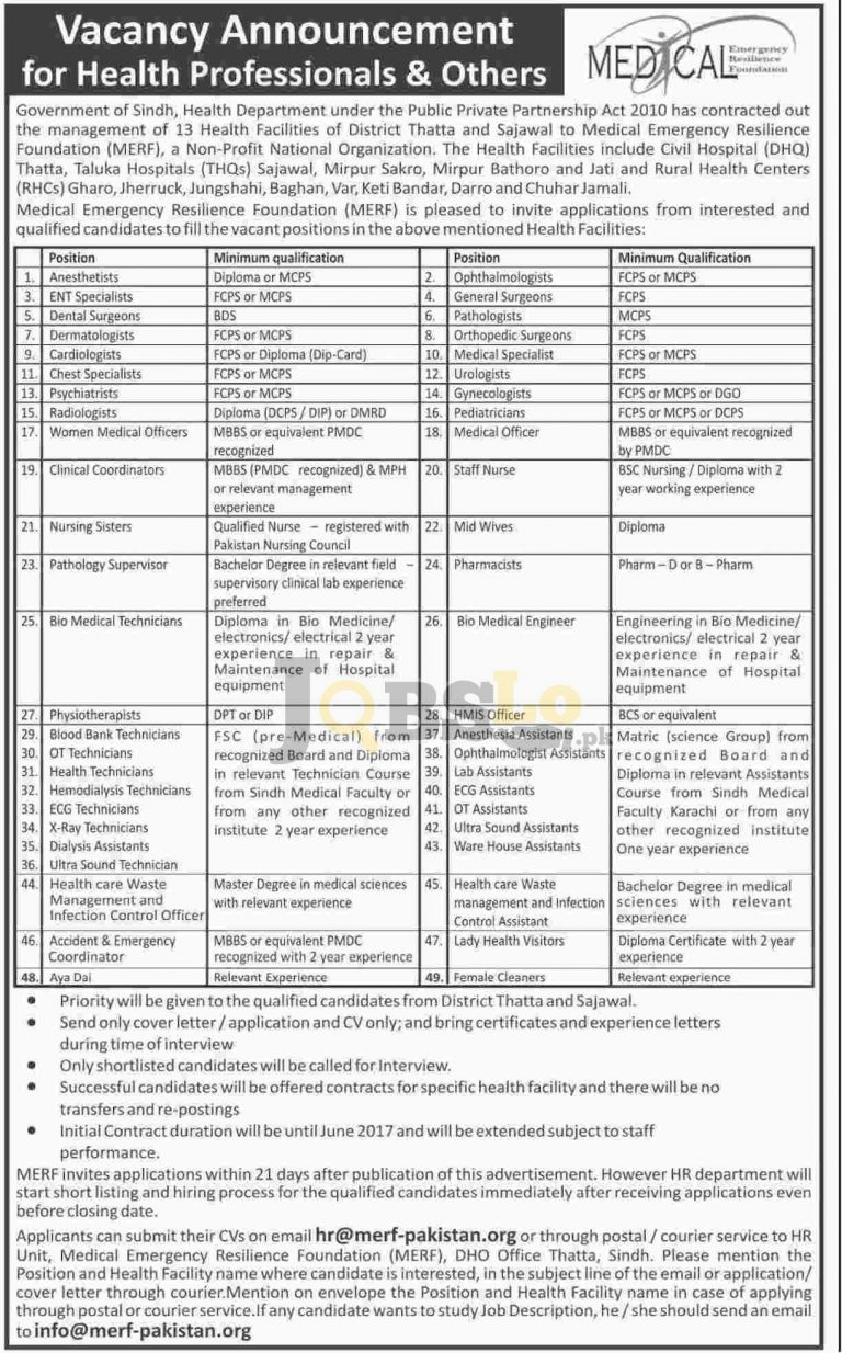 Health Department Sindh Jobs Oct 2016 for Medical Officer Assistant Technicians Latest