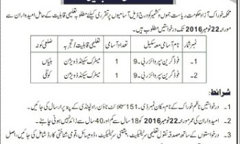 Food Department AJK Jobs 2016 For Food Grain Supervisor Eligibility Criteria