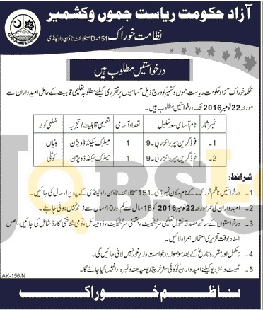 Food Department Jobs