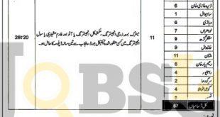 Agriculture Dpt Jobs