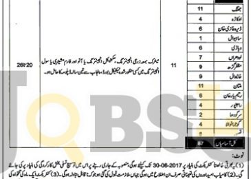 Agriculture Department Punjab Jobs 2016 Current Career Opportunities