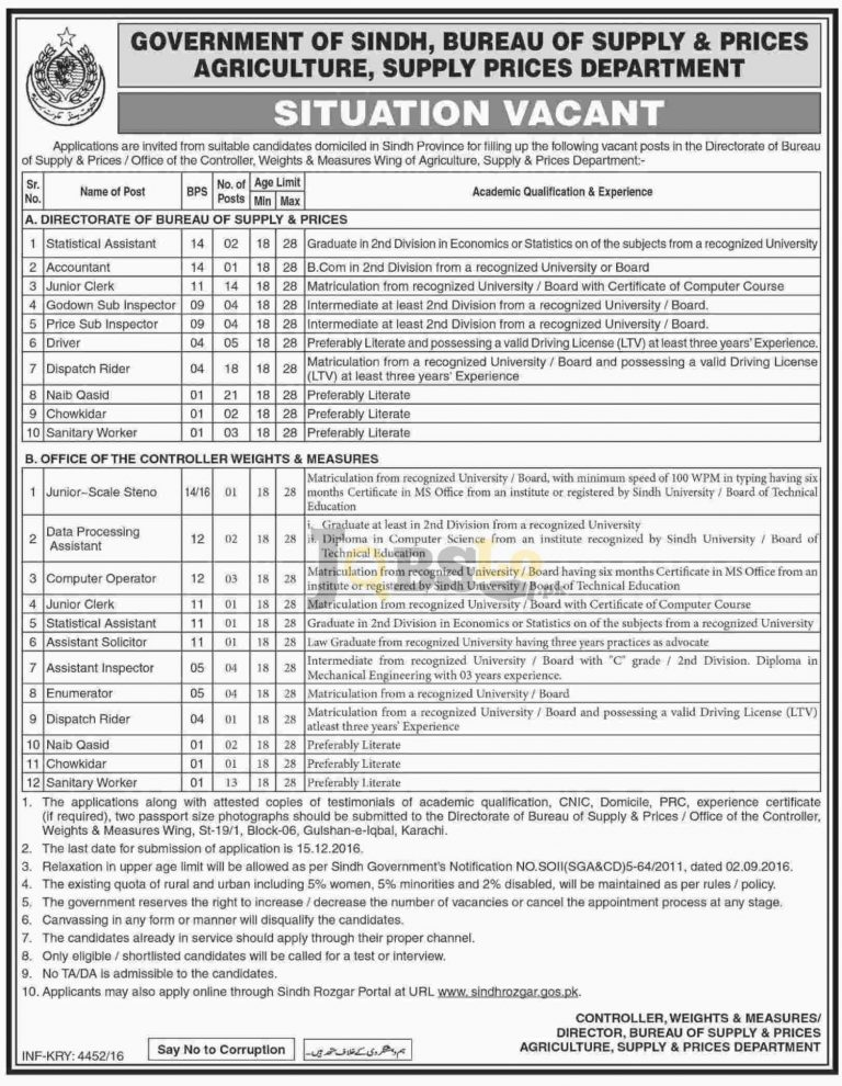Agriculture Supply & Prices Department Govt of Sindh Jobs 2016 Current Career Offers