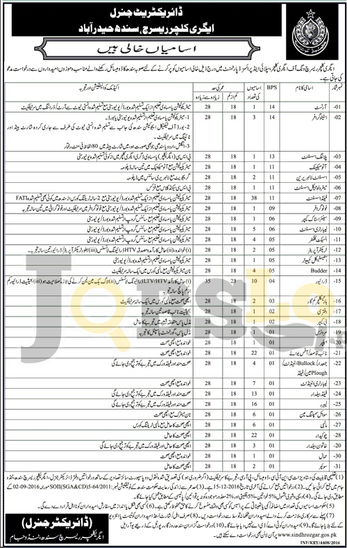 Agriculture Research Sindh Jobs 2016 Apply Online Last Date