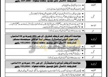 Civil Aviation Authority Pakistan Jobs 2016 Apply Online caapakistan.com.pk