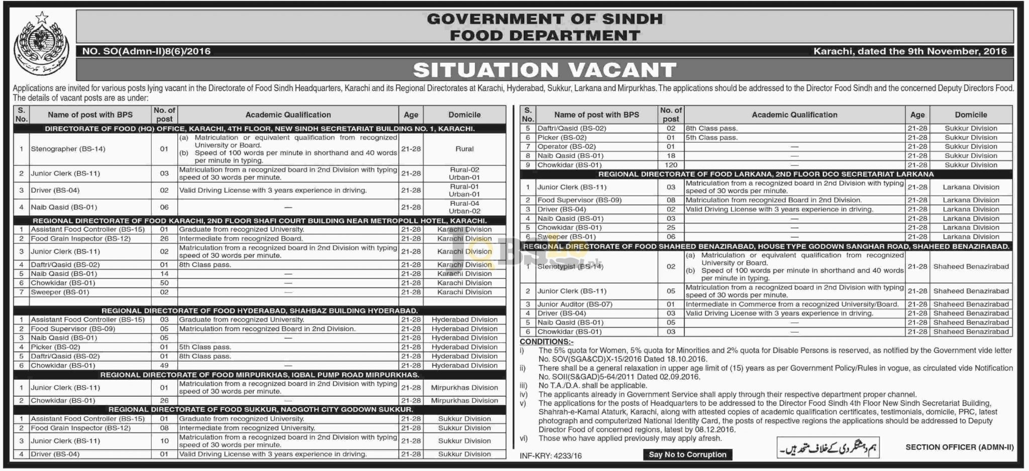 Food Dpt Sindh Jobs