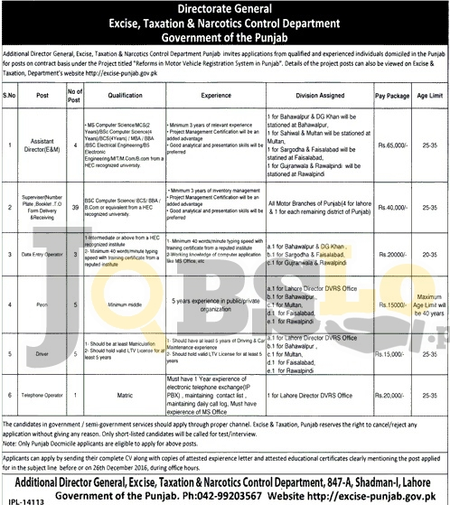 Excise, Taxation & Narcotics Control Department Punjab Jobs