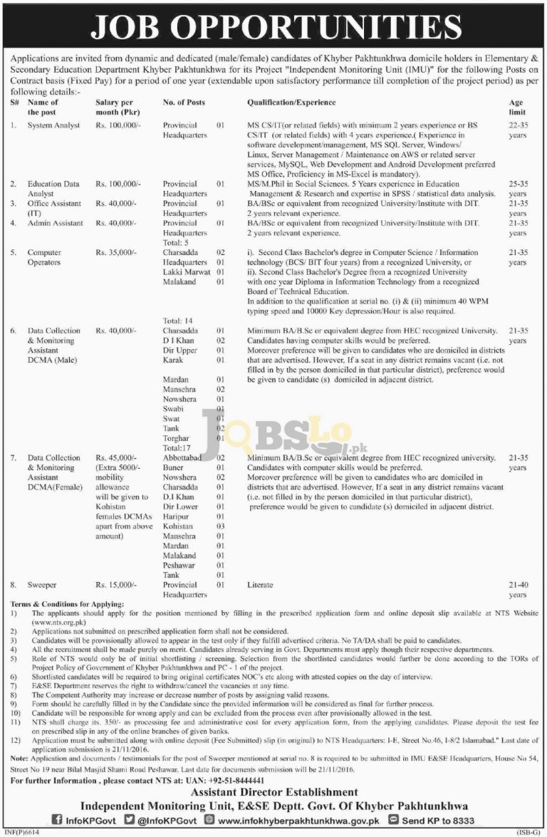 ESED KPK Jobs 2016 Elementary and Secondary Education NTS Form