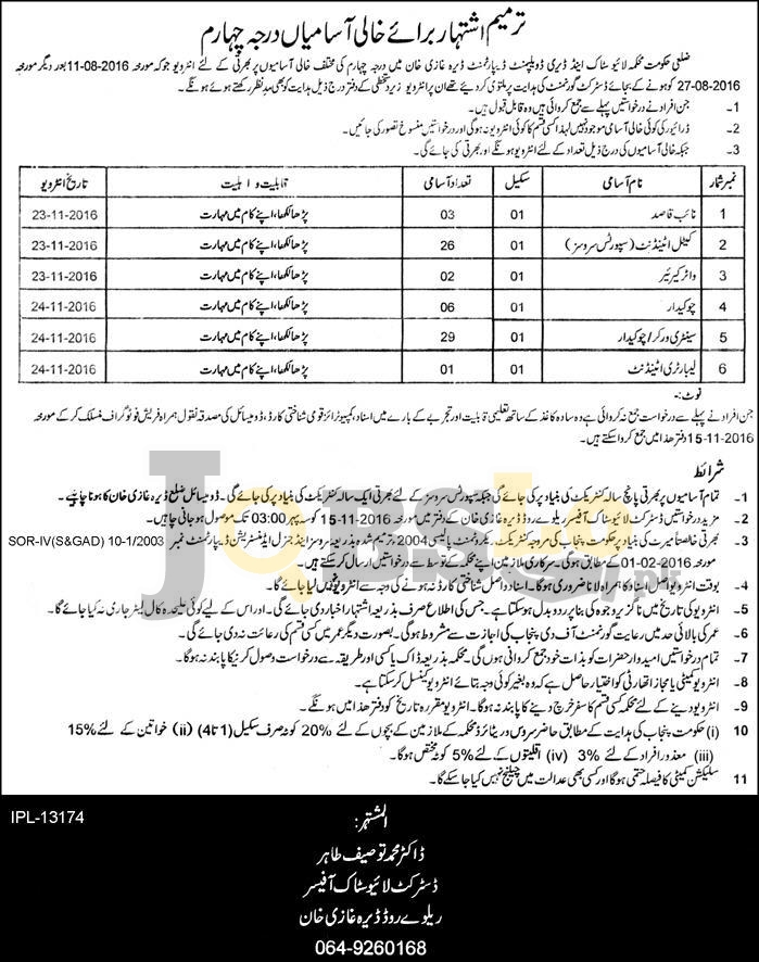 Livestock & Dairy Development Department DG Khan Jobs 2016