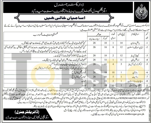 Agricultural Engineering & Water Management Govt of Sindh Jobs 2016 Apply Online