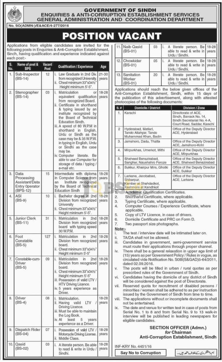 Enquiries & Anti Corruption Establishment Department Govt of Sindh Jobs 2016 Career Offers