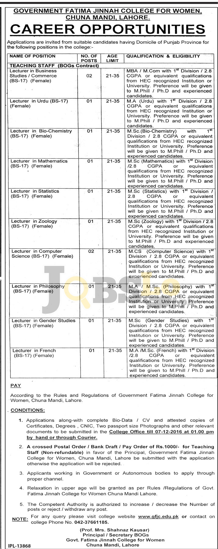 Govt Fatima Jinnah College Chuna Mandi Lahore Jobs 2016 Career Opportunities