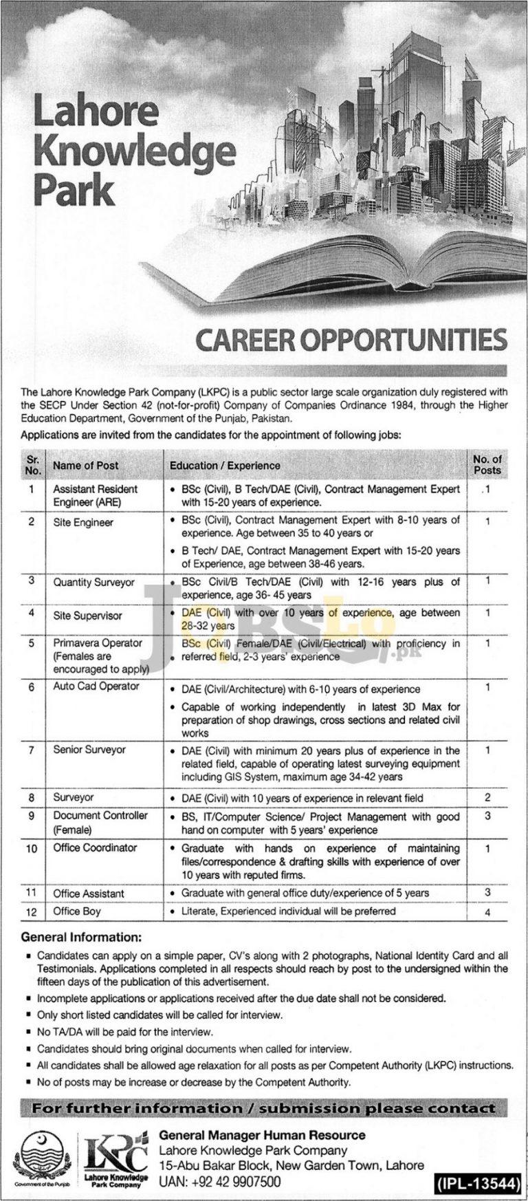 Lahore Knowledge Park Jobs Nov 2016 Current Vacancies