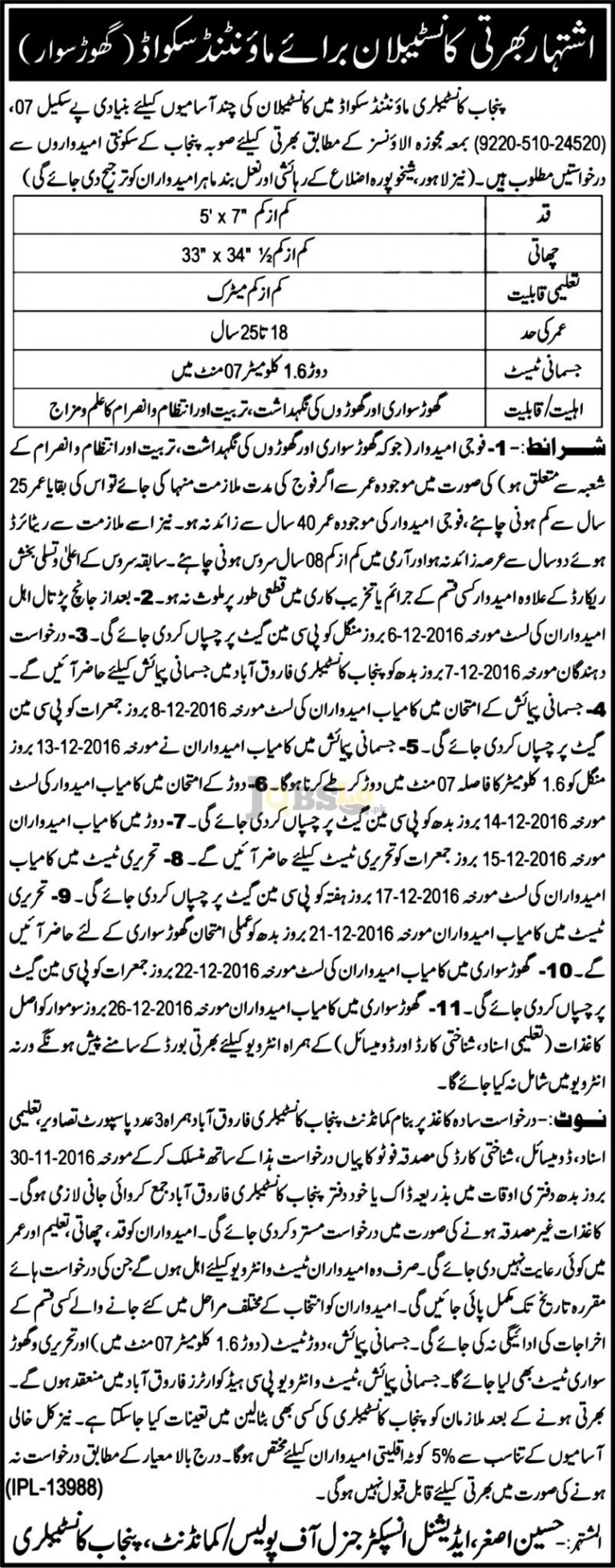 Constable BPS-05 Jobs 2016 in Punjab Police Mounted Squad Latest Add