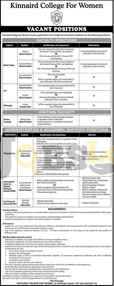 Kinnaird College for Women Lahore Jobs