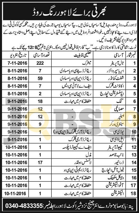 Lahore Ring Road Authority Jobs Nov 2016 Career Opportunities