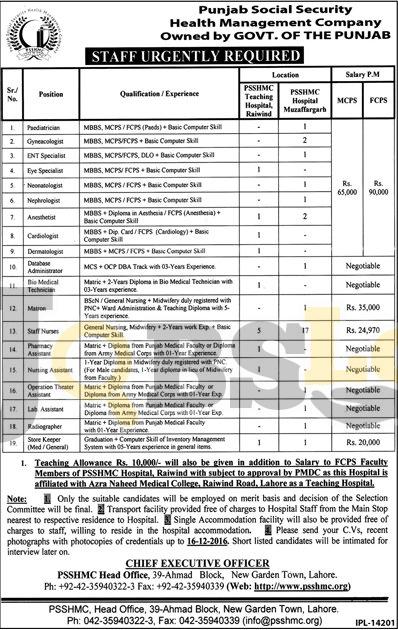 PSSHMC Hospital Muzaffargarh & Raiwind Jobs 2016 Staff Required Latest