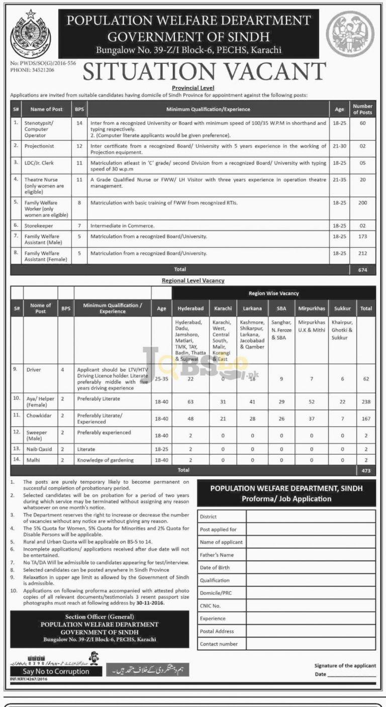 Population Welfare Department Sindh Jobs 2016 Online Form Download