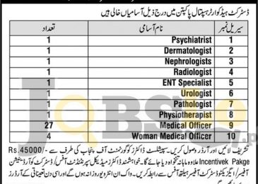 DHQ Hospital Pakpattan Jobs 2016 Walk In Interview Latest Add