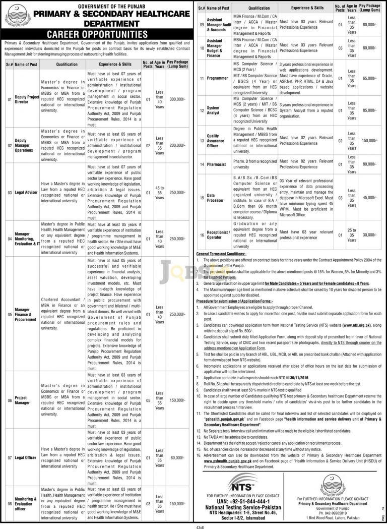 Primary & Secondary Healthcare Department Punjab Jobs 2016 NTS Test & Roll Number Slips