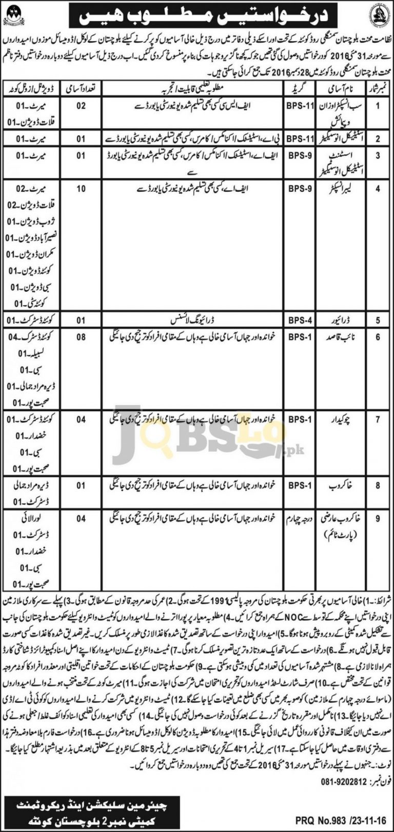 Labor Department Balochistan Jobs 2016 For BPS-11 To BPS-01 Latest Add