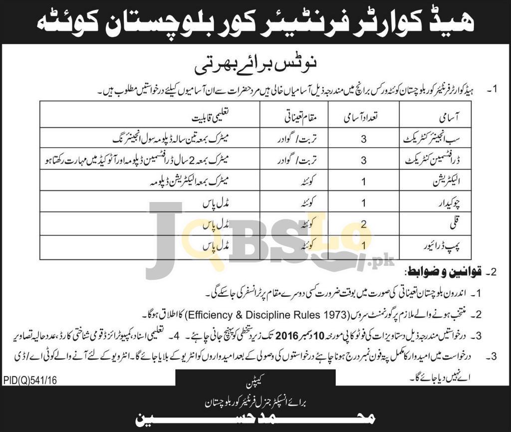 Headquarter Frontier Corps Balochistan Jobs