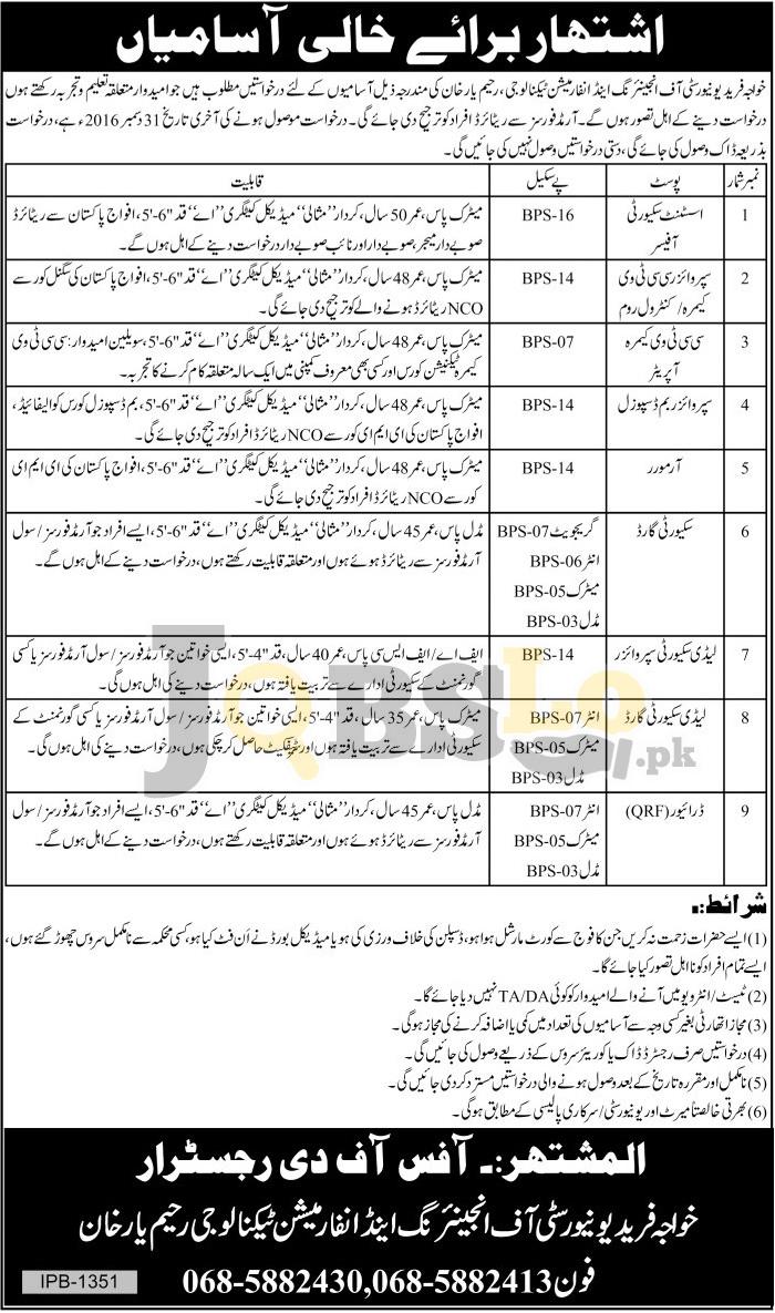 KFUEIT Rahim Yar Khan Jobs
