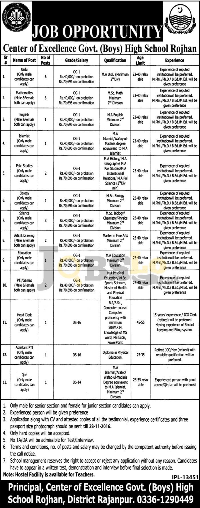 Centre of Excellence Govt (Boys) High School Rojhan Jobs 2016 Faculty & Non-Faculty Required