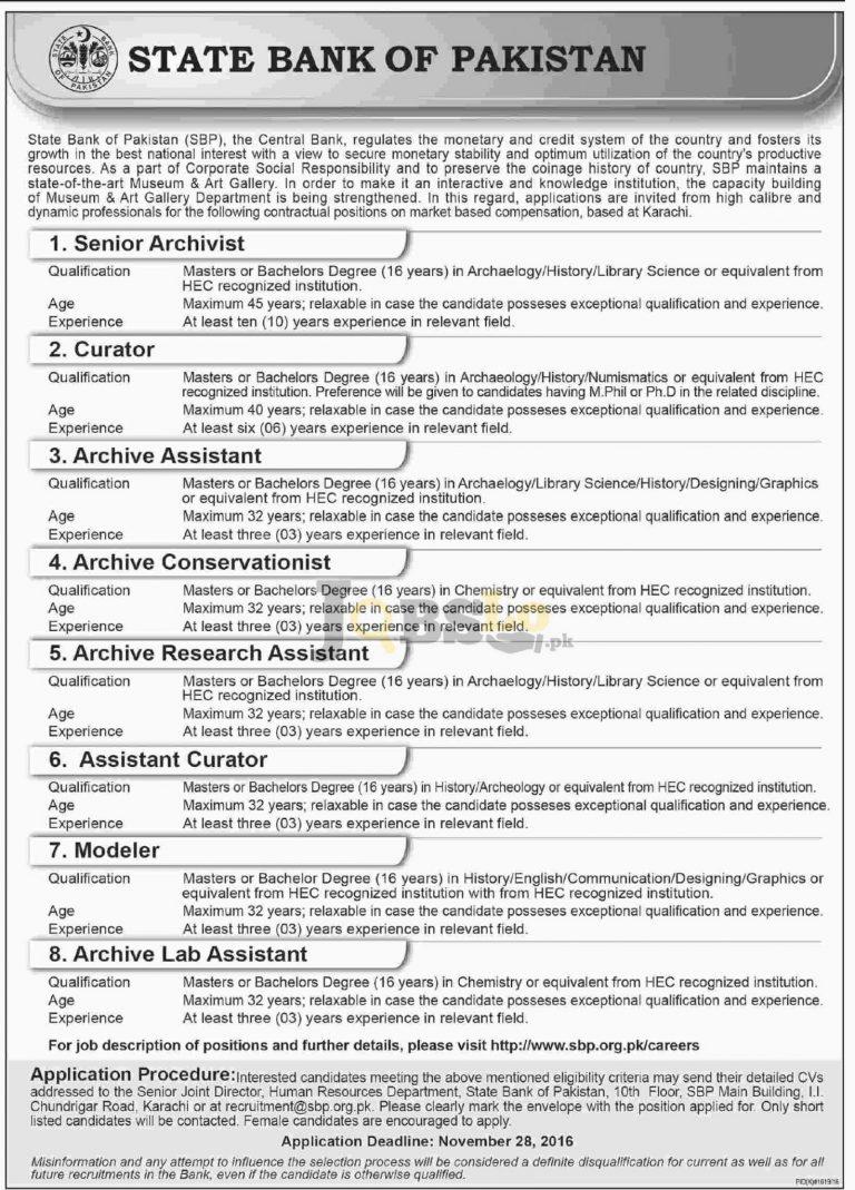 State Bank of Pakistan Karachi Jobs 2016 Latest Add for Curator Eligibility Criteria