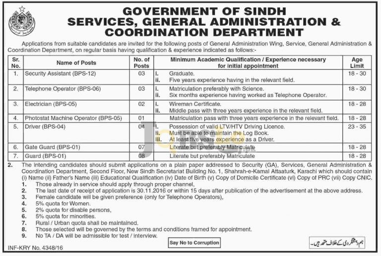 Telephone Operator Jobs 2016 in Services,General Administration & Coordination Department Sindh
