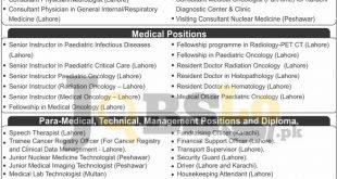 SKMCH &RC Lahore Jobs