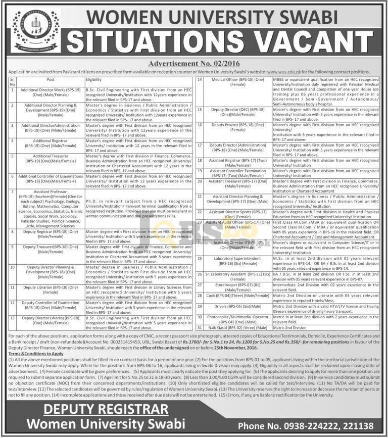 Women University Swabi Jobs 2016 Online Application Form wus.edu.pk