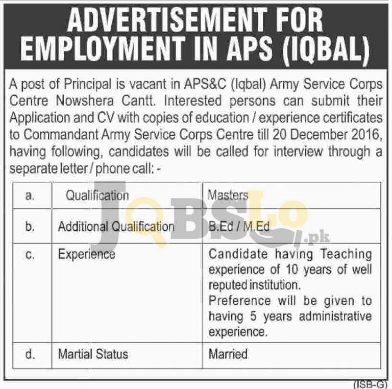 Army Public School & College (Iqbal) Nowshera Cantt Jobs 2016 Current Vacancies