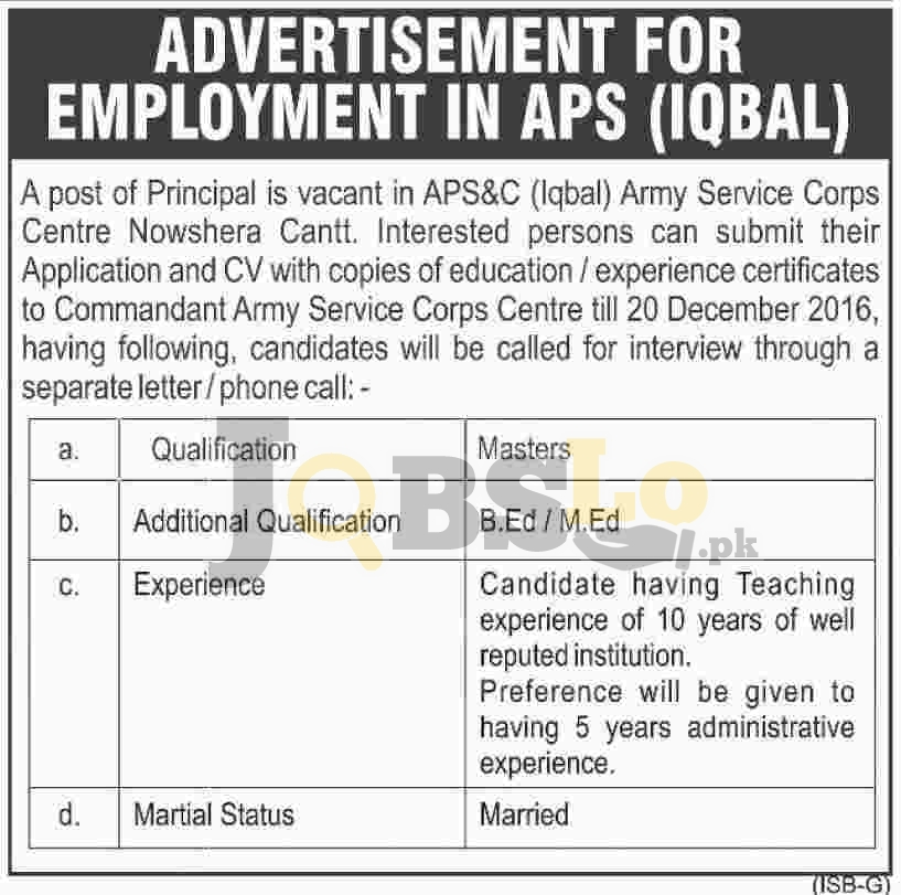 APS & C Nowshera Jobs