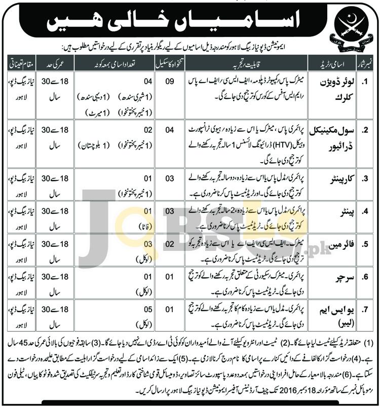 Pakistan Army Ammunition Depot Niaz Baig Lahore Jobs 2016 Career Offers