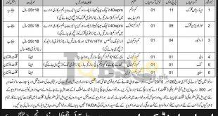 Pakistan Army NLI Regimental Centre Gilgit Jobs