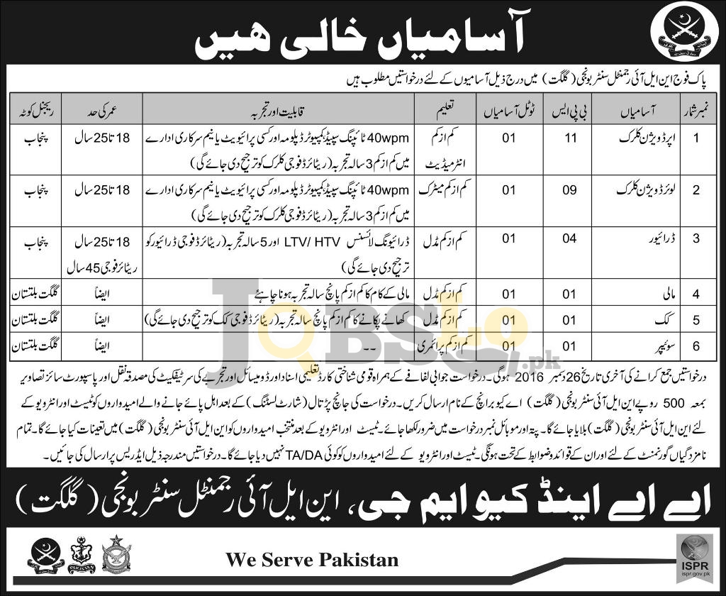 Pakistan Army NLI Regimental Centre Gilgit Jobs