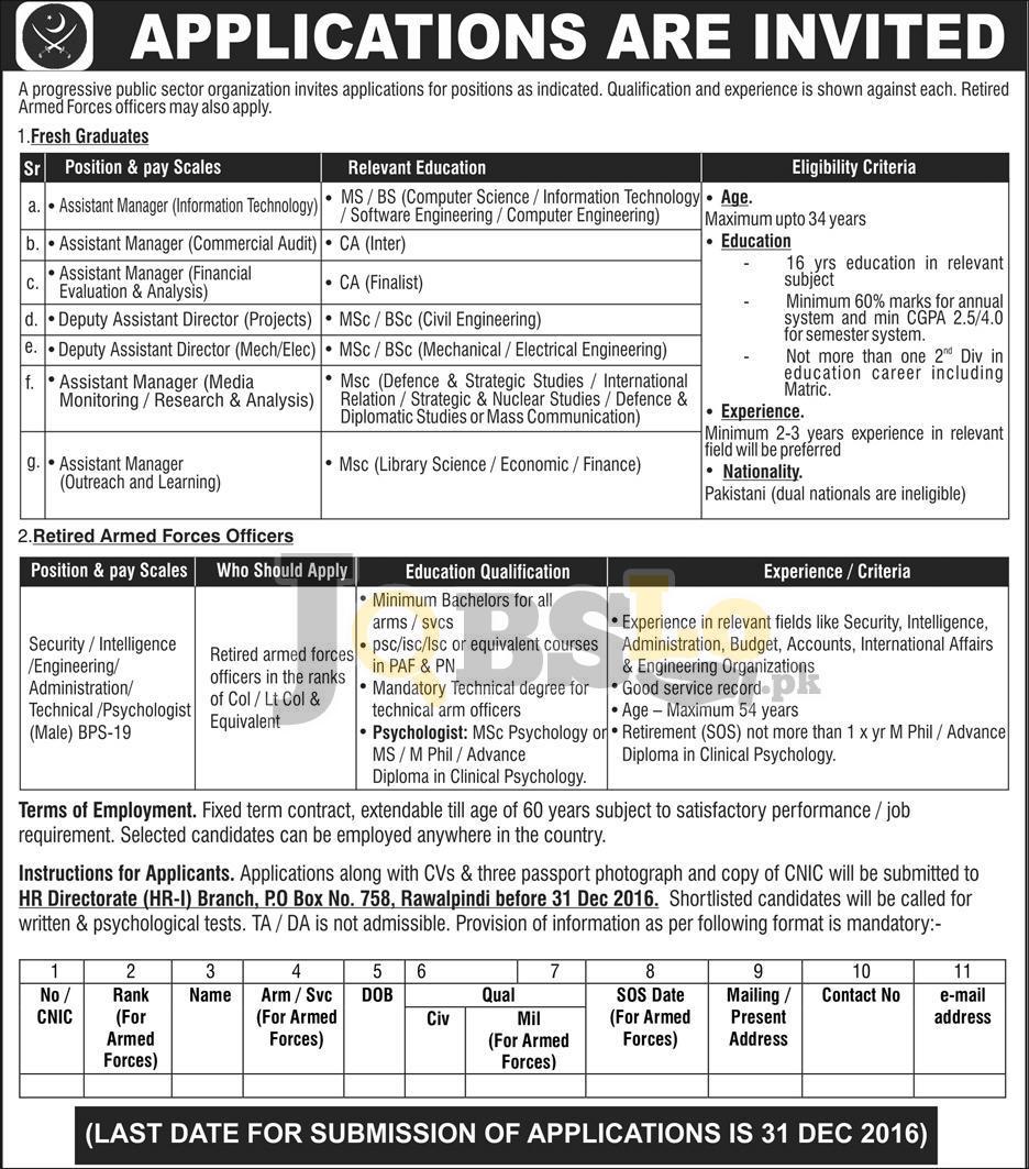PO Box No 758 Pak Army Jobs