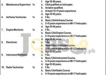 Civil Aviation Authority CAA Balochistan Jobs Dec 2016 Current Employment Offers