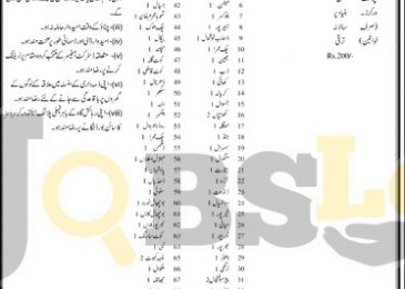 Population Welfare Department Chakwal Jobs 2017 For Females Career Offers