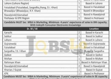 Dany Technologies Jobs 2017 in Karachi Peshawar Lahore Latest Advertisement