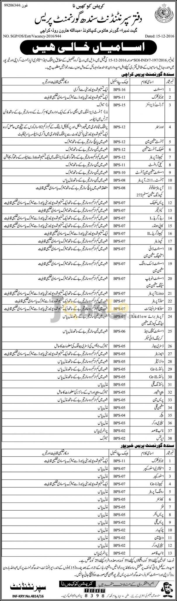 Sindh Govt Press Karachi & Khairpur Jobs