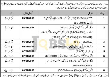 Health & Population Welfare Department Gilgit Baltistan Jobs 2017 For BS-09 To BS-04