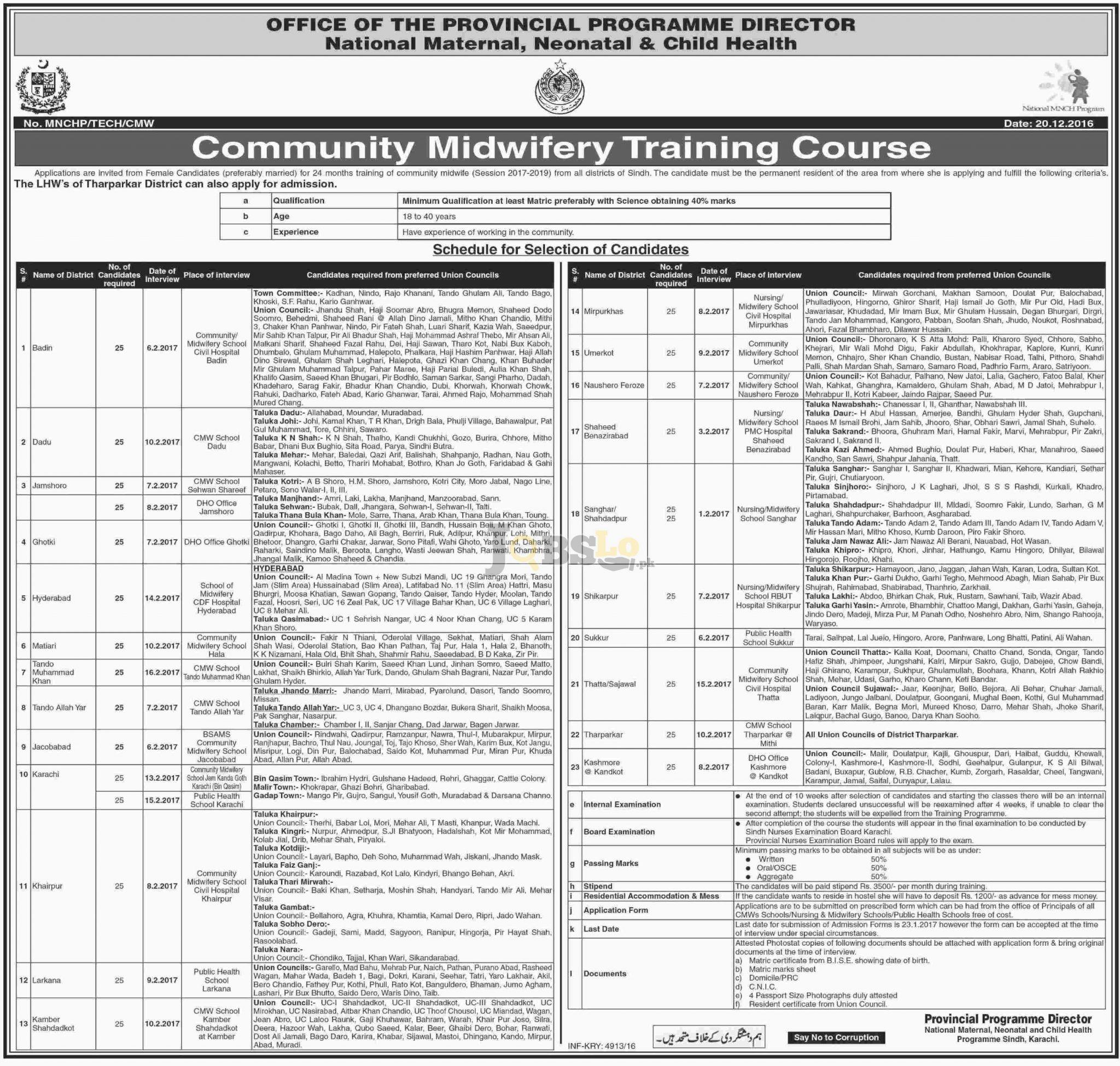 National MNCH Program Sindh
