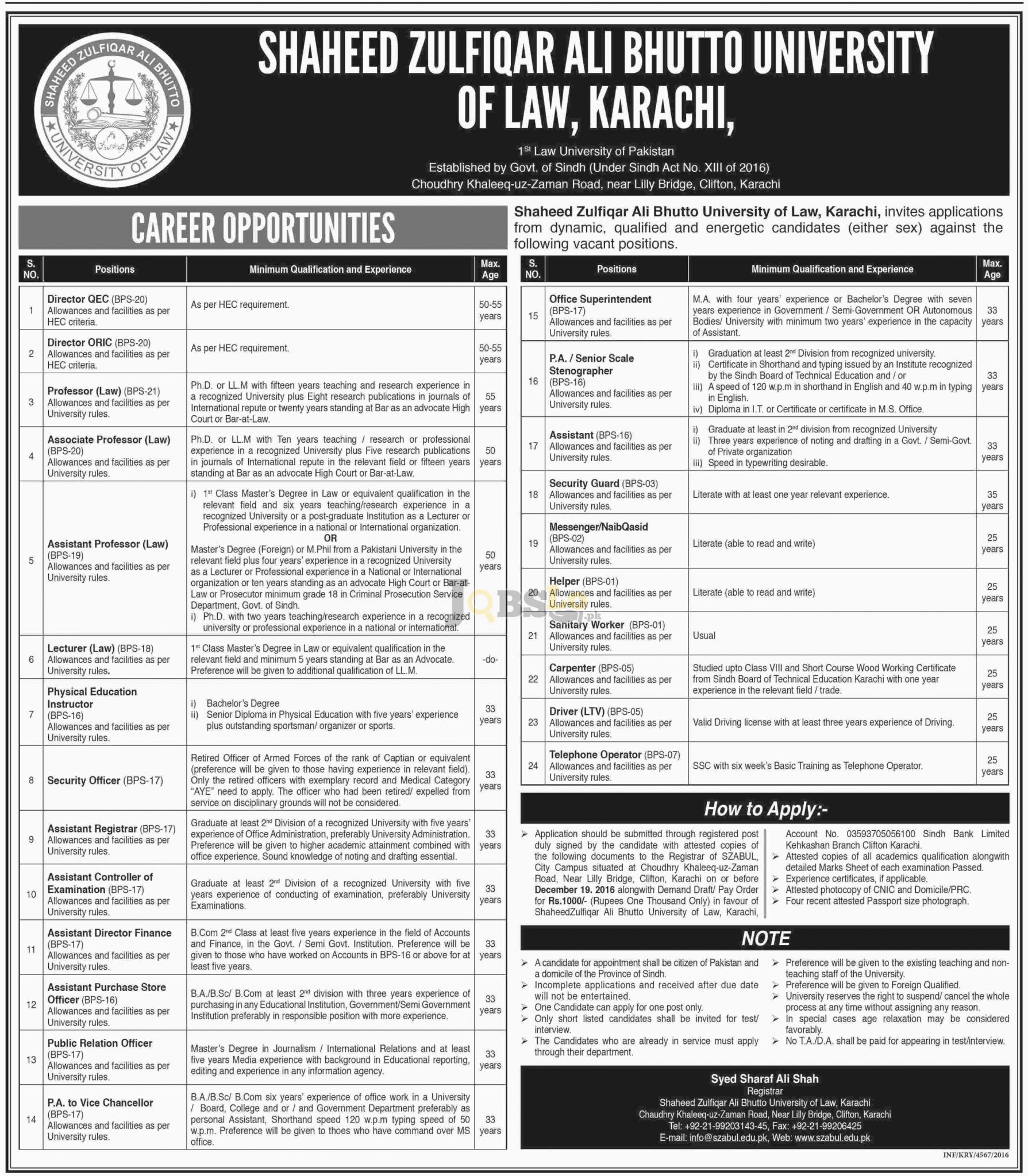 SZAB University of Law Karachi Jobs