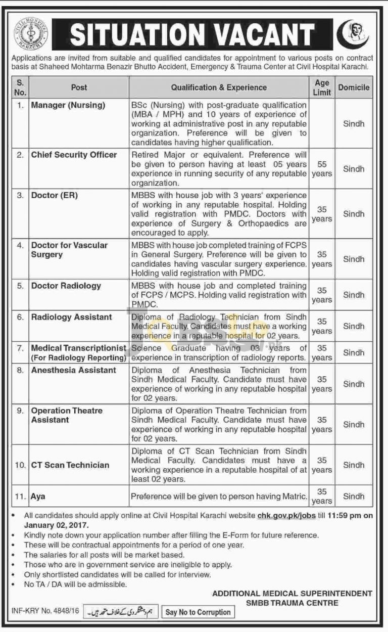 SMBB Trauma Centre Civil Hospital Karachi Jobs 2017 Govt of Sindh chk.gov.pk